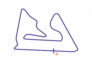 Sakhir International Circuit