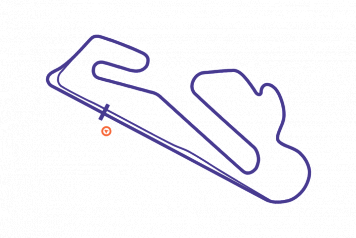 Circuito do Estoril